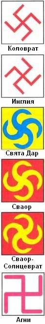 Обереги славян - Солярные (Свастичные) символы