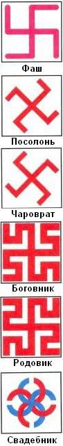Обереги славян - Солярные (Свастичные) символы - Держава Русь