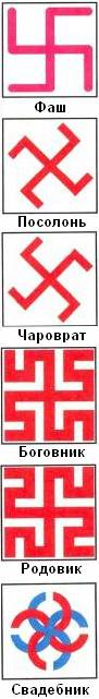Рис. 2 -  Обереги славян (примеры).
