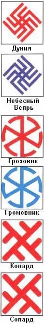 Рис. 3 - Примеры Солярных символов.