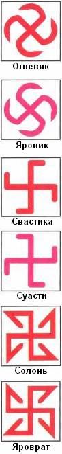 Рис. 4 - Славянские обереги.