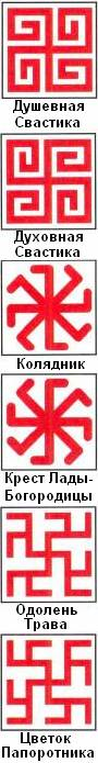 Рис. 5 - Примеры Свастичных символов.