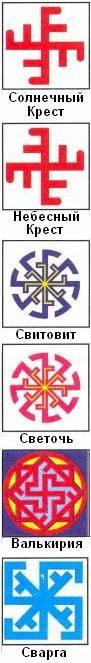 Рис. 6 - Солярные символы.