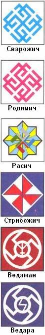 Рис. 7 - Примеры Свастичных символов.