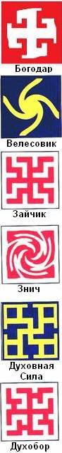 Рис. 8. Солярные символы (Книга Третья).