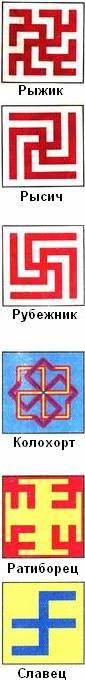Рис. 10. Солярная символика.