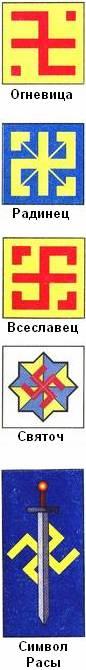 Рис. 11. Свастичная символика, Символ Расы.