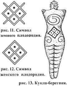 Рис. 11, 12, 13. Символ плодородия земного и женского. Кукла-берегиня.
