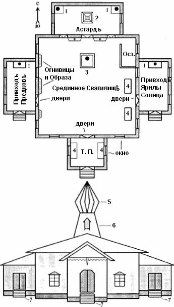 Рис. Схема, план Капища Велеса.