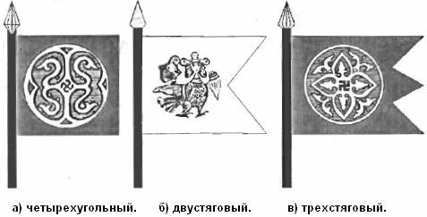 Символы и Штанды Родов