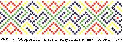 Рис. 5 Обереговая вязь с полусвастичными элементами.